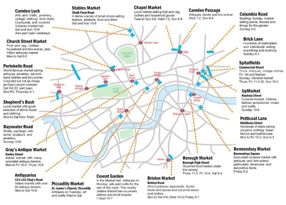 Mapa de Situación de los Mercadillos de Londres